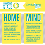Hoarding Stages