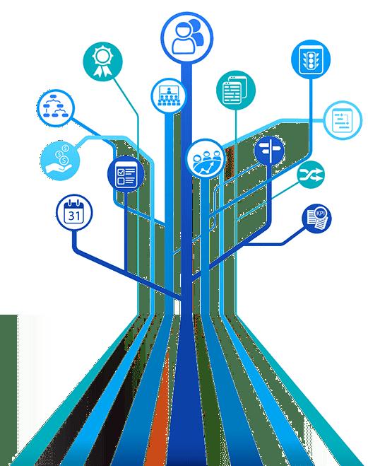 Contractor Lead Generation Program tree