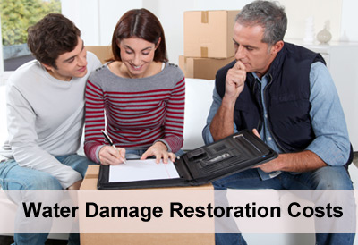 Water damage restoration cost guide