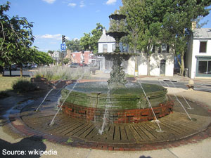 Things To Do In Frederick MD