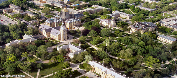 University of Notre Dame in Notre Dame, Indiana