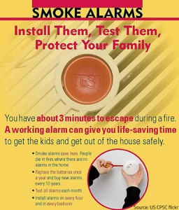 Fire detectors are very efficient fire protection devices.