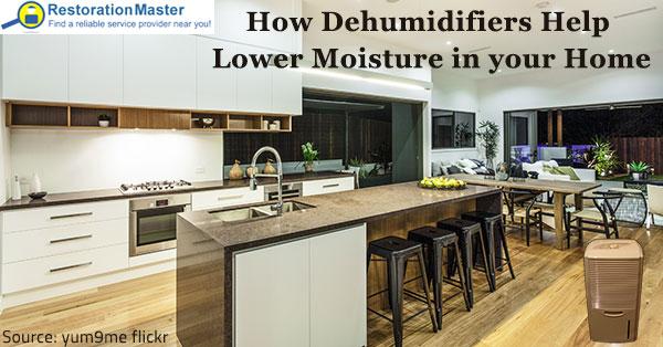 Dehumidifier benefits.