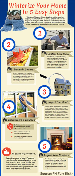 How to winterize your home.