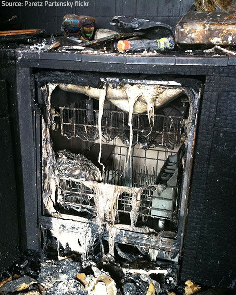 Make every effort to ensure appliance fire safety.