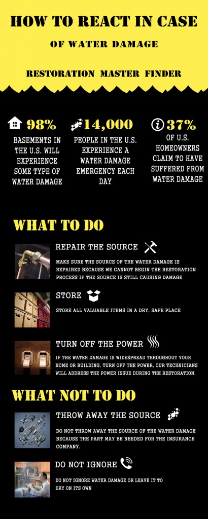 water-damage-infographic