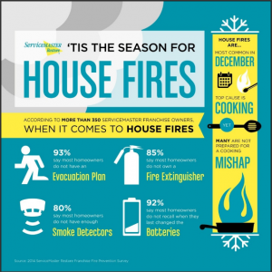 house-fire-infographics