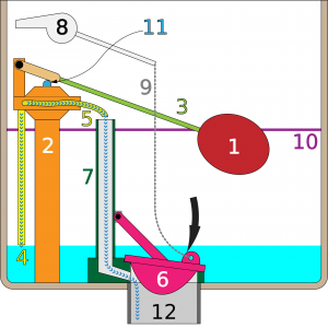 Adjusting-Toilet-Inlet-Valve-Float
