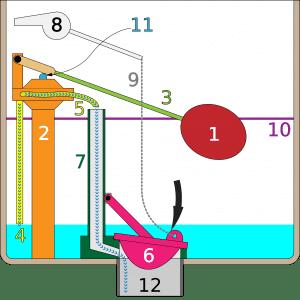 Adjusting-Toilet-Inlet-Valve-Float